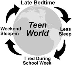 Should Adolescents Have a Sleeping Schedule?