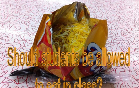 Should Students Be Permitted to Eat in Class?