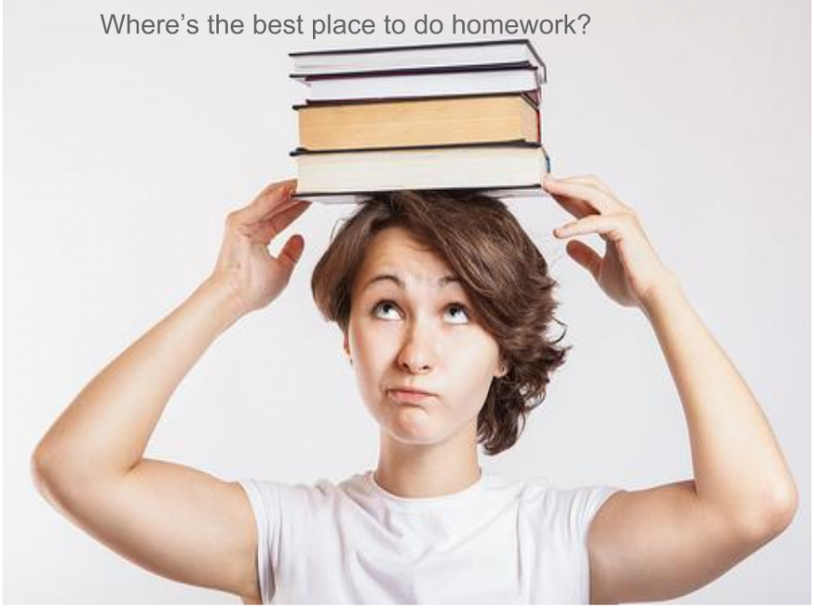 Homework- Is the Work Location Important?